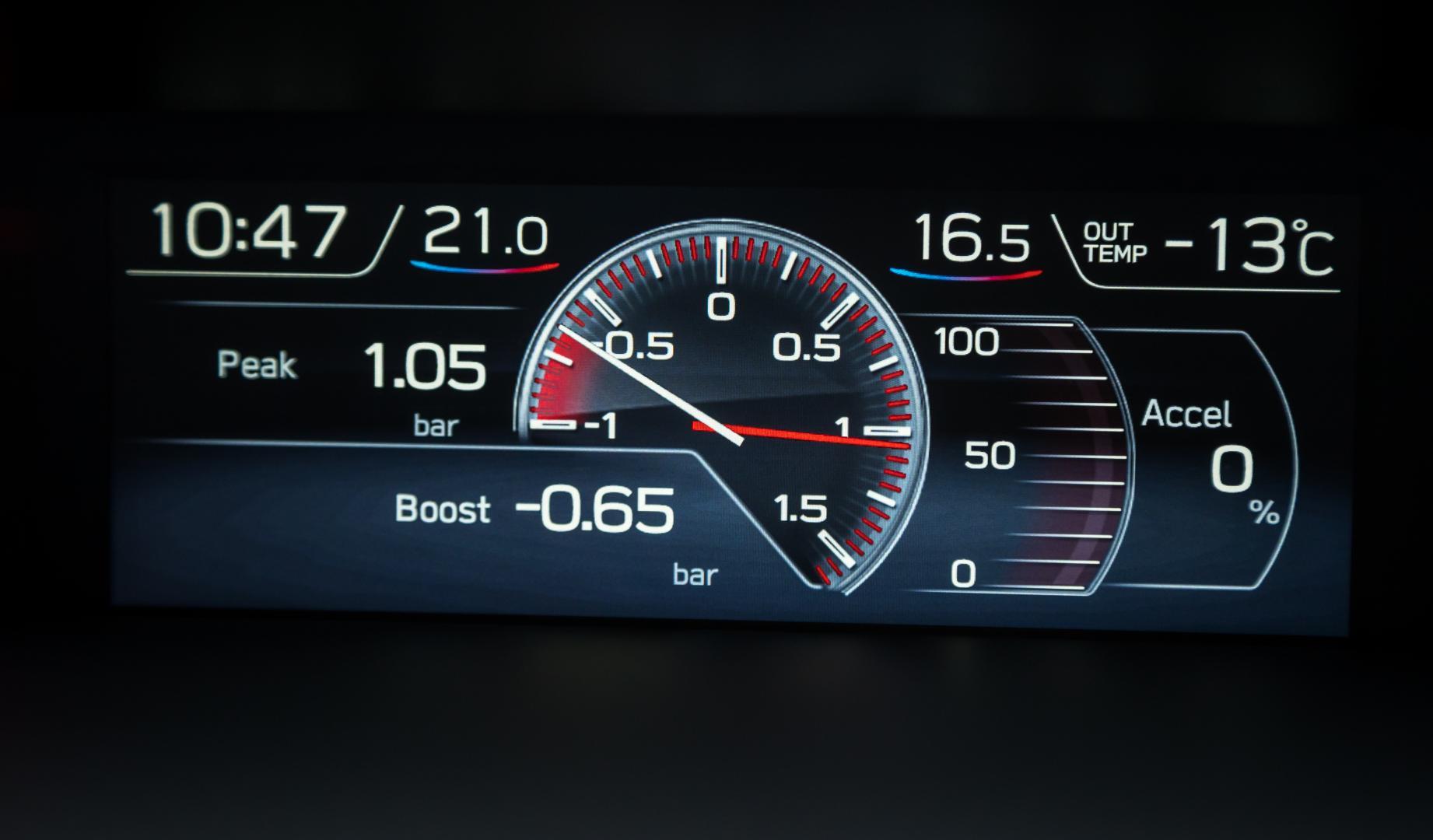Subaru WRX STI meter (2018)