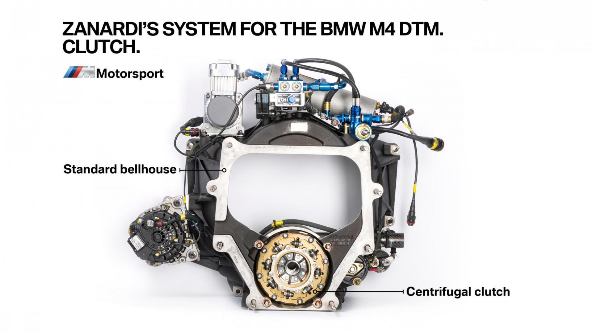 BMW M4 DTM koppeling