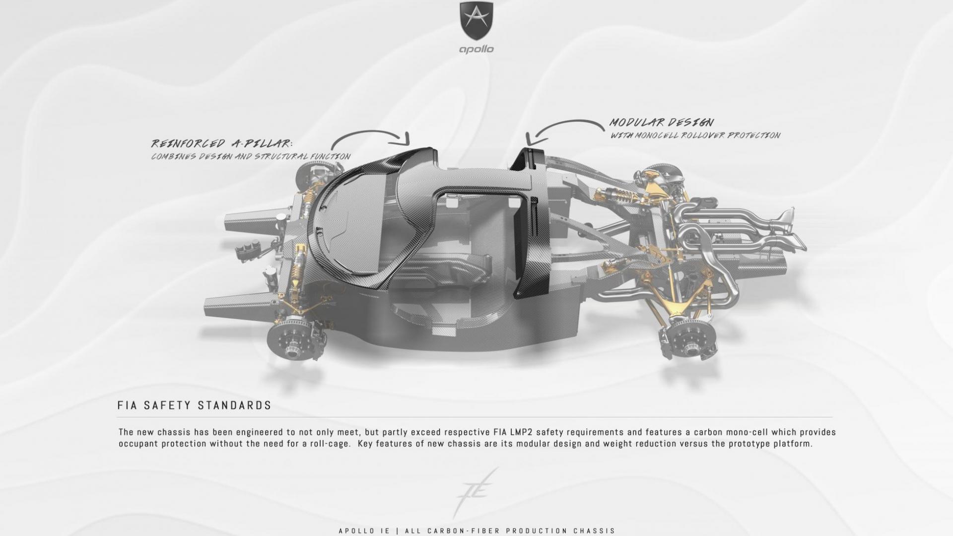 Apollo Intensa Emozione chassis fia