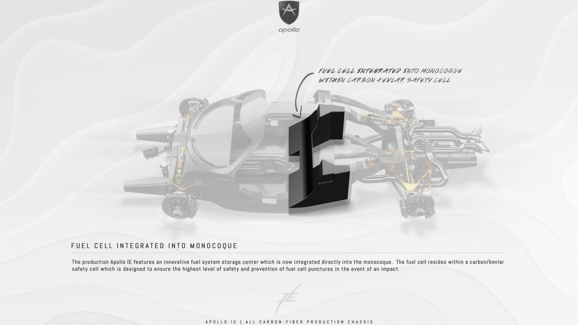 Apollo Intensa Emozione chassis tank