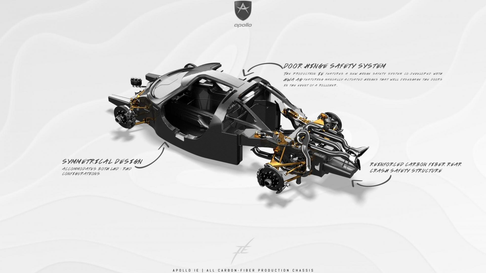 Apollo Intensa Emozione chassis