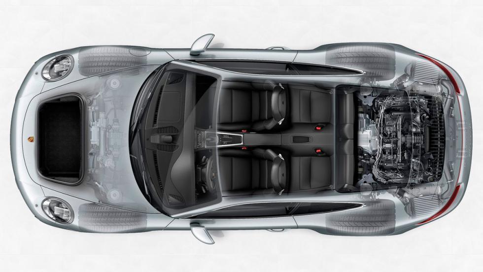 slechtste achterbanken Porsche 911