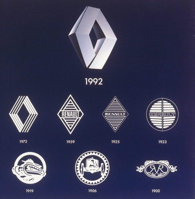 Oude Renault logo-s