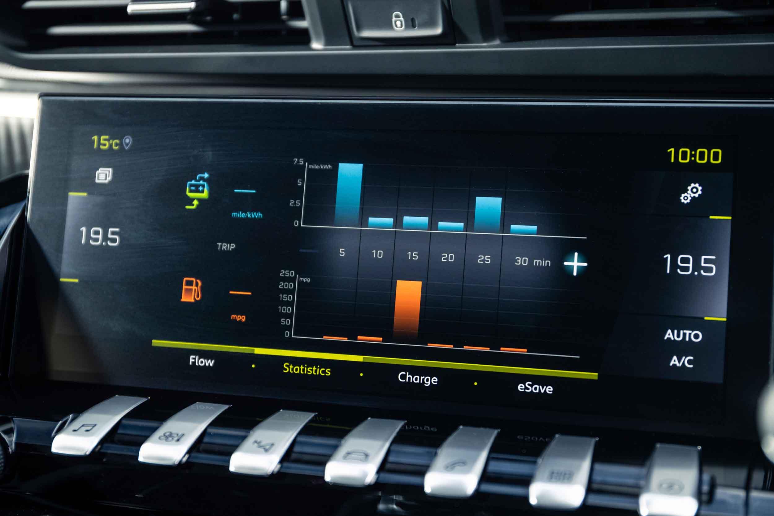 Scherm Peugeot 508 PSE SW