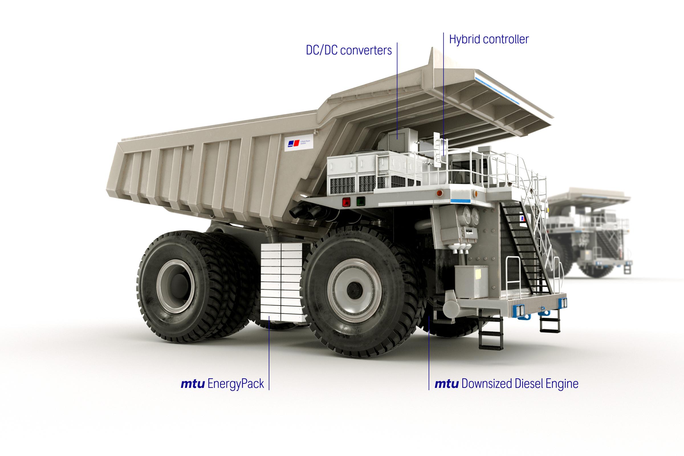 Rolls-Royce diesel voor mijnbouw